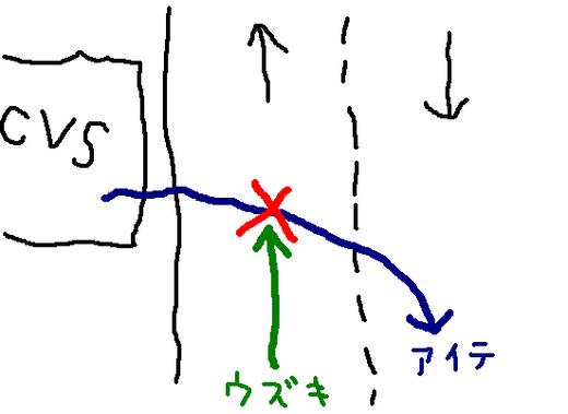 事故2008/06/27