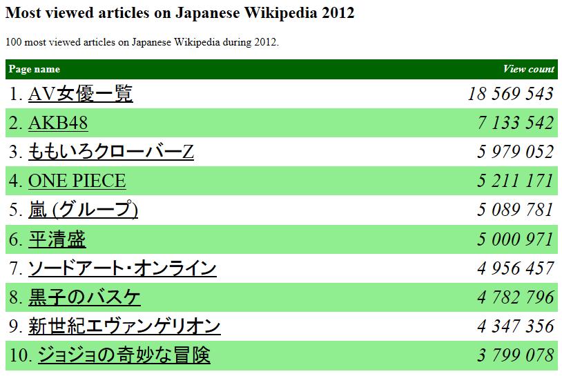 top10wiki-jp.png
