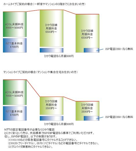 hikari_ryoukin1.jpg