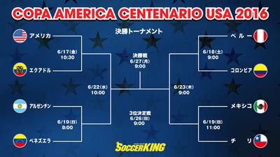 コパ・アメリカトーナメント
