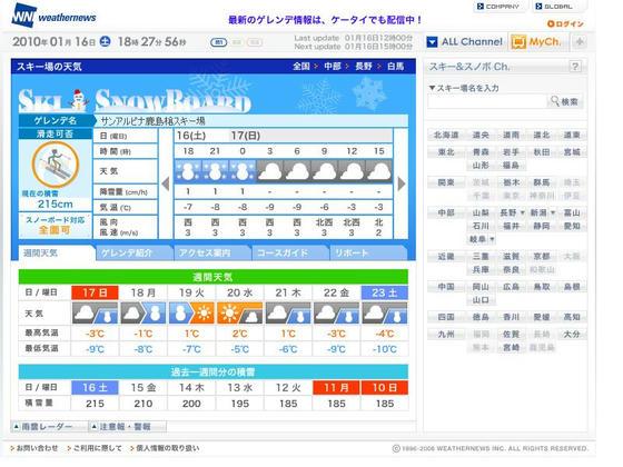 WNの更新が最近遅れがちですね~。予報は曇りでしたが結果は晴れました。