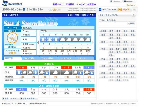 大雪は降り止み回復しそうです。深雪期待!!