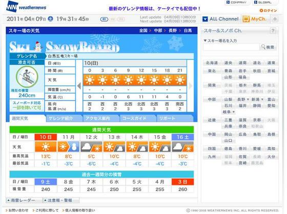 WN 積雪240cm 終日好天予報は当たりました!