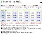 2010y07m16d_134253196.jpg