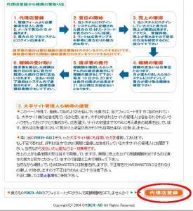 CYBER-AD(サイバーAD)登録手順2