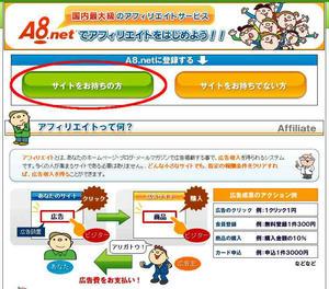 A8.net(エーハチネット)登録手順1