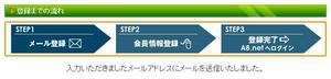 A8.net(エーハチネット)登録手順4