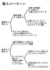 漫画のスキマ図02