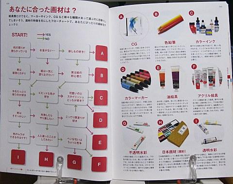 激マン7画材テクニック中身01