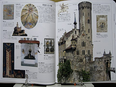 古城事典中身03