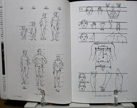 やさしい美術解剖図中身01