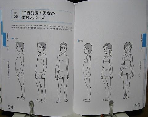 キャラクターの基本デッサン中身05
