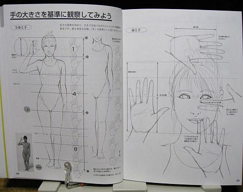 マンガの基礎デッサン デフォルメ編中身01
