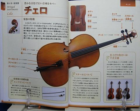 楽器の事典中身01