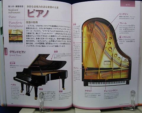 楽器の事典中身06