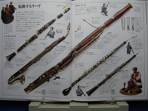 楽器図鑑中身01