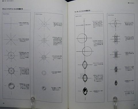 ジュエリーデザイン画を描く中身04