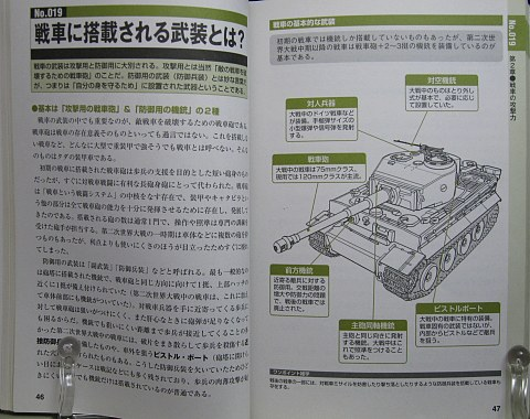 図解戦車中身03