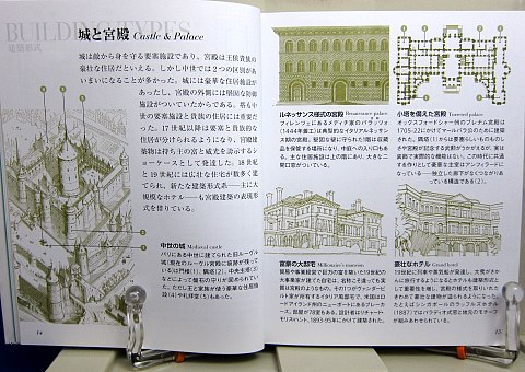 建築物を読みとく鍵中身01