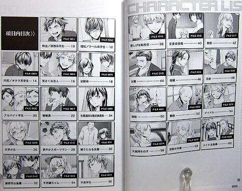 キャラクターレシピ創作世界の100キャラクター中身02
