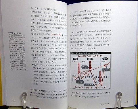 売れるストーリー&キャラクターの作り方中身06