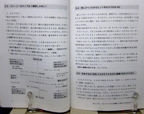 どんなストーリーでも書けてしまう本中身02