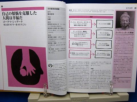 哲学大図鑑中身03