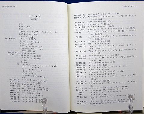 世界歴代王朝・王名ハンドブック中身01
