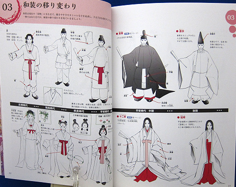 和装の描き方中身02