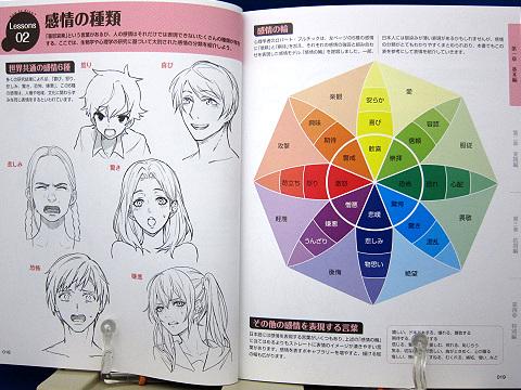 デジタルツールで描く感情があふれ出るキャラの表情の描き方中身01