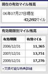 JAL年度別積算マイル