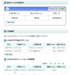 ネットマイル(Netmile)の履歴_20080520