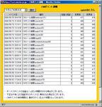 CMサイトポイント履歴_20080520