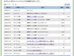 ヤフーポイント履歴_20080525