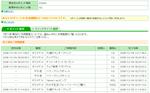 Gポイント残高_20081204