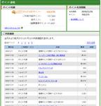 Yahoo!ポイント10万ポイント達成