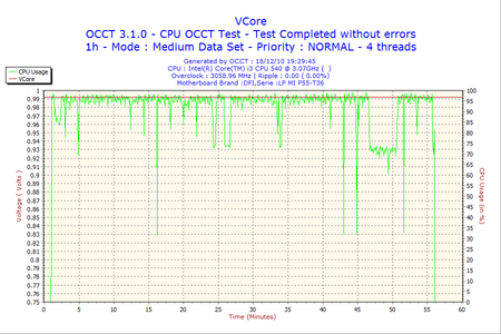 2010-12-18-19h29-VCore.png