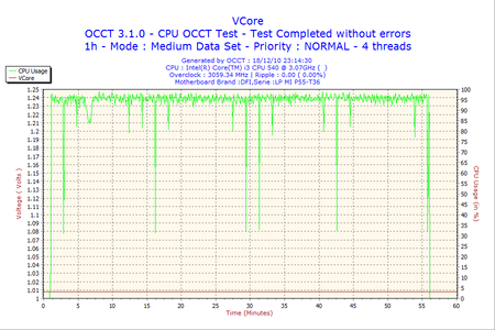 2010-12-18-23h14-VCore.png