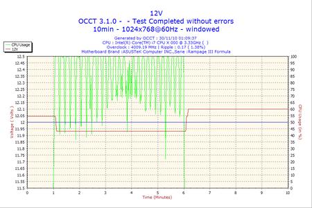 2010-11-30-01h09-Volt12.png