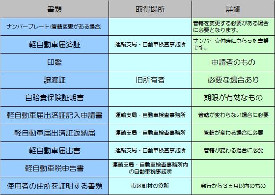 http://file.baikumeigihenkou.blog.shinobi.jp/e8c8923epng