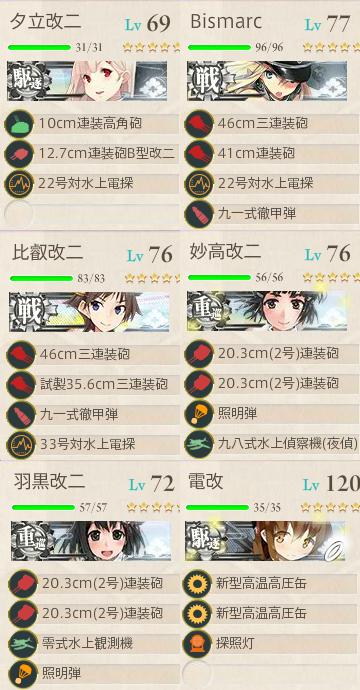 5-3装備