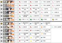 E-5編成(最終戦)