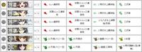 中央ルート(最終決戦)