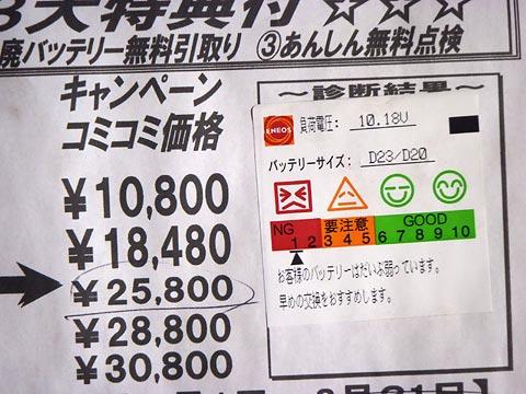 純正バッテリー:新神戸電機55D23L