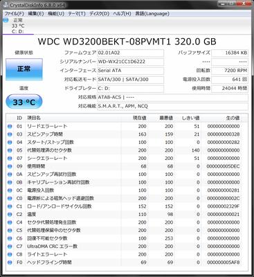 CrystalDiskInfo ThinkPad T520 4239-RL7のハードディスクWESTERN DIGITAL Scorpio Black WD3200BEKT-08PVMT1