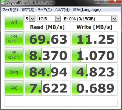 MicroSDカード ADATA 16GB(AUSDH16GUICL10-RA1) CrystalDiskMarkベンチ結果