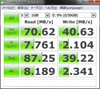 MicroSDカード Transcend 32GB(TS32GUSDHC10E) CrystalDiskMarkベンチ結果