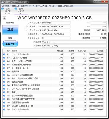 ELD-XED020UBKをCrystalDiskInfoを見ると中身はWDの「WD20EZRZ」