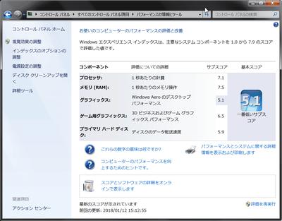 ThinkPad T520 4239-RL7 メモリ8GB化後のエクスペリエンスインデックス