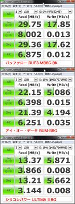 バッファロー RUF3-MB8G-BK、アイ・オー・データ BUM-B8G、シリコンパワー Ultima-II I-Series 8G CrystalDiskMark速度比較